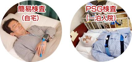 睡眠時無呼吸症候群(SAS)・簡易検査またはPSG検査